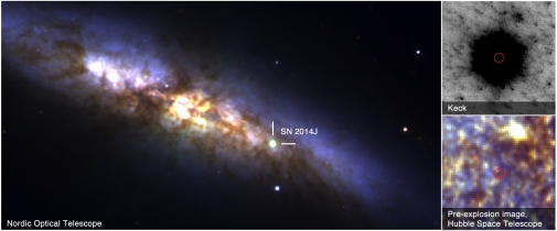 Composite image from the 2.5-meter Nordic Optical Telescope in La Palma showing SN2014J in the dusty cigar galaxy M82 (credits: J. Johansson). The right upper panel shows a detailed near-infrared image from the 10-meter Keck telecope in Hawaii used to accurately locate the site of the explosion. The bottom right panel indicates the position of the supernova on pre-explosion images from the Hubble Space Telescope.
